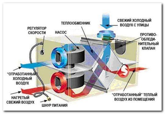 воздушное автономное отопление